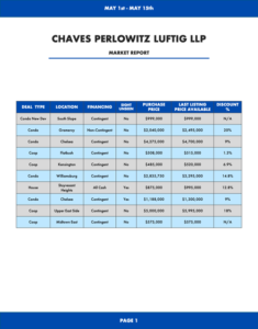 chaves market report