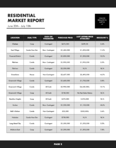 nyc residential market report 2020